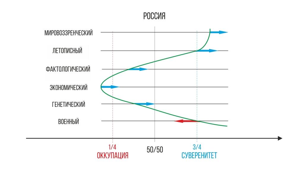 Россия rgb