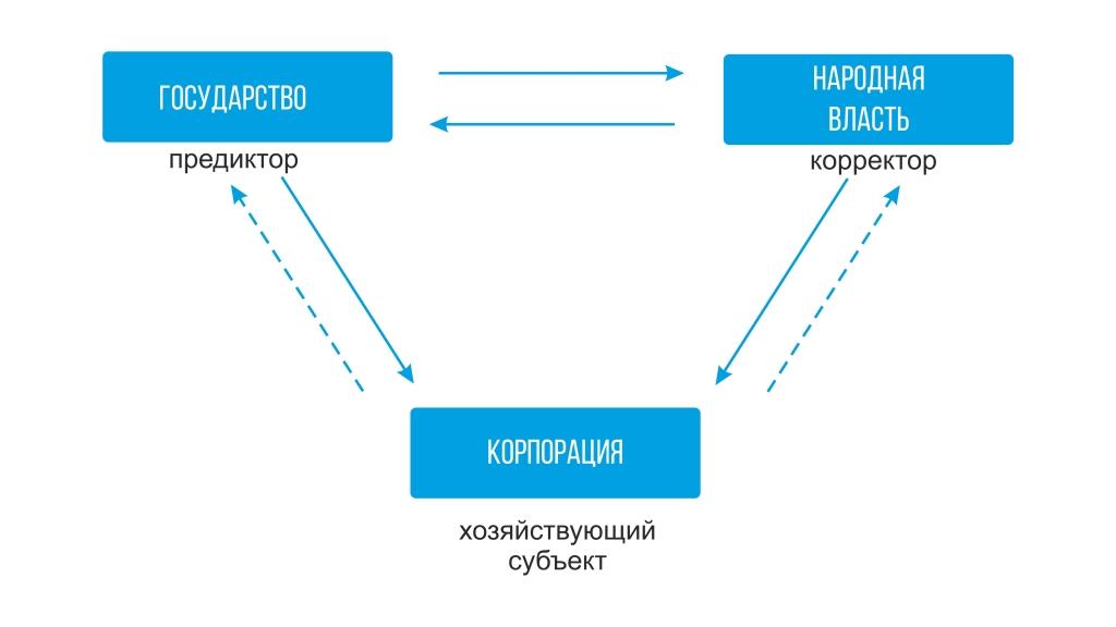 схема rgb